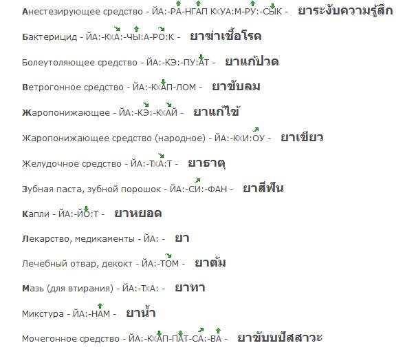 .Тайский разговорник для туристов