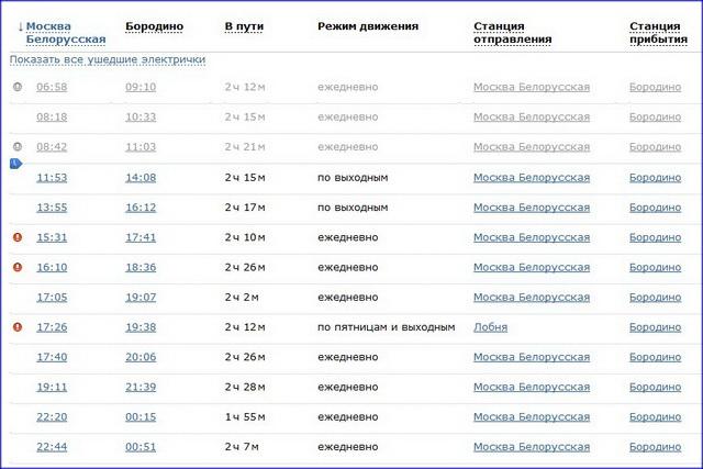 Расписание Москва-Бородино