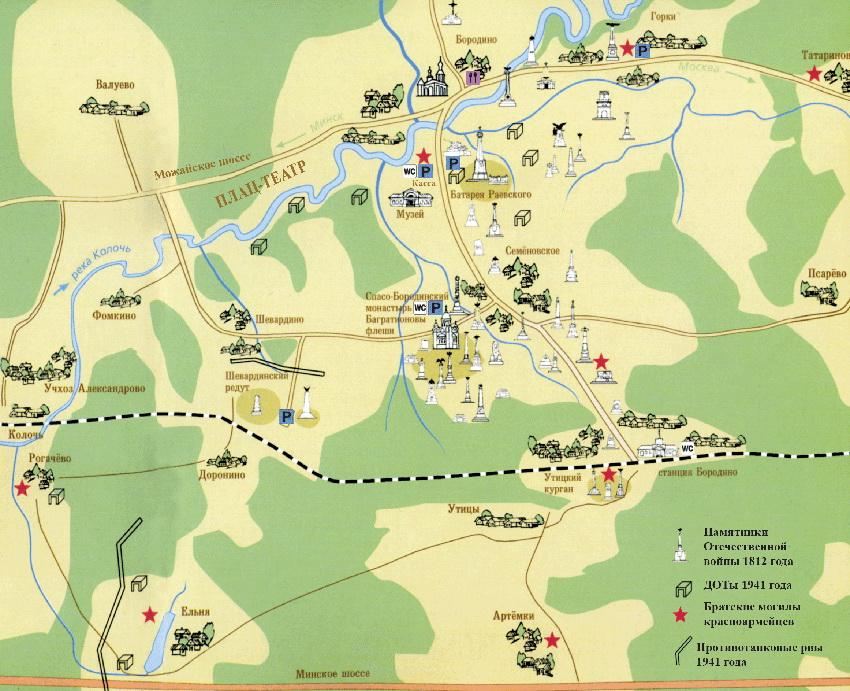 панорама бородинского сражения