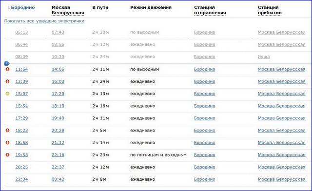 расписание Бородино-Москва