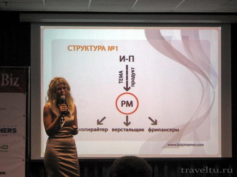 Конференция МастерИнфоБиз-2012. Юлия Щедрова
