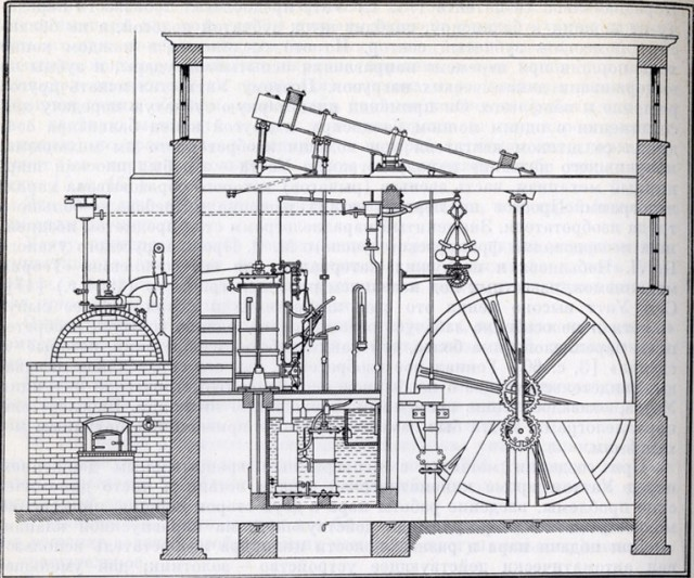 Схема пароаого двигателя двойного действия Дж. Уатта