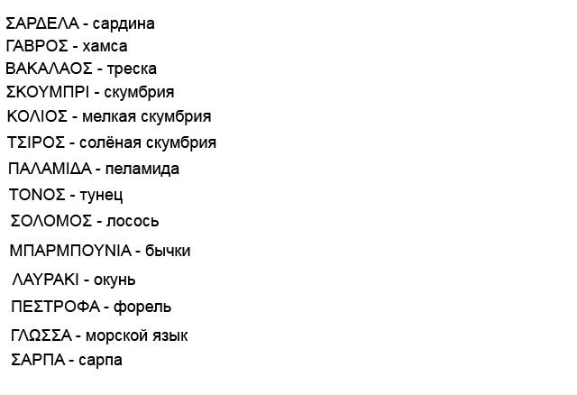 Названия рыбы на греческом языке.