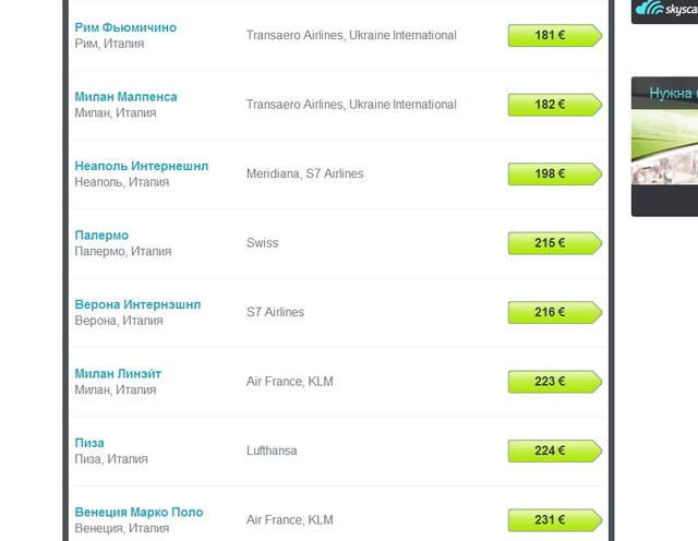 Стоимость авиабилета в Италию