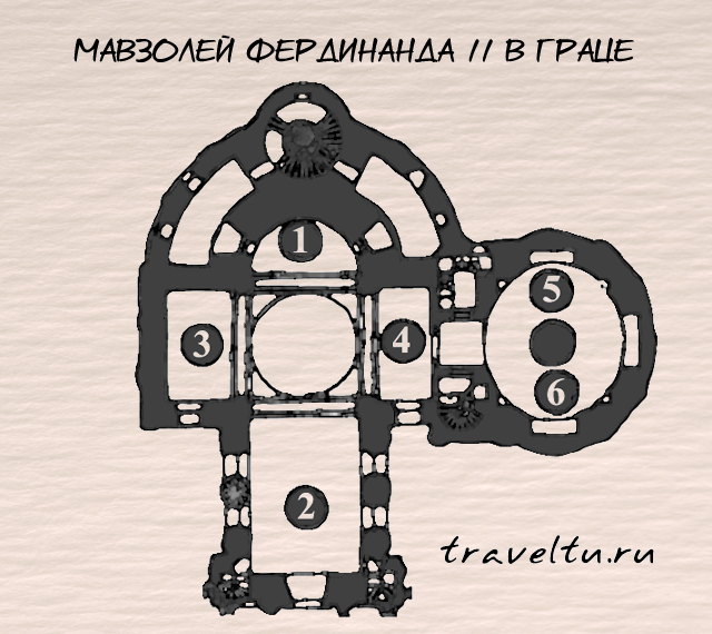 В основании храма - символический крест.