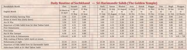 Распорядок дня Sachkhand - Шри Harimandir Сахиб ( Золотой храм )