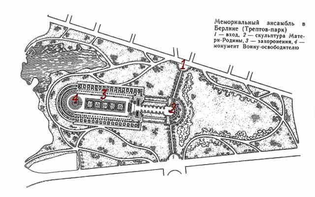 Схема мемориала в Трептов парке