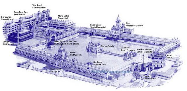 Схема Золотого храма