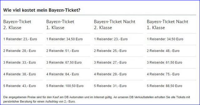 Preis Single Bayernticket