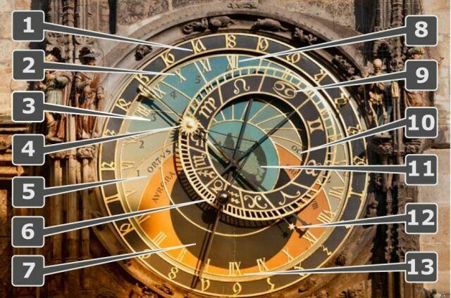 Астрономические часы с пояснением