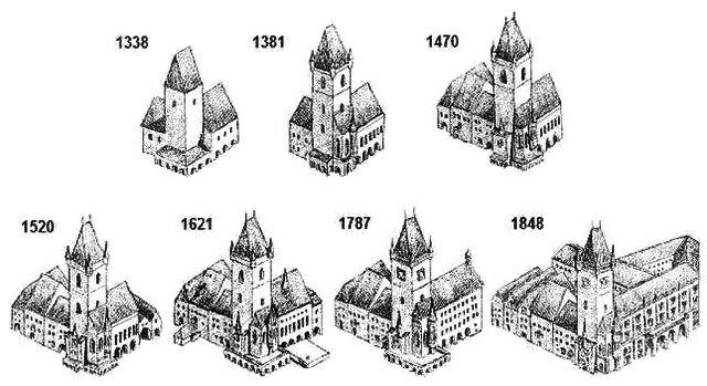Староместская ратуша в разные годы