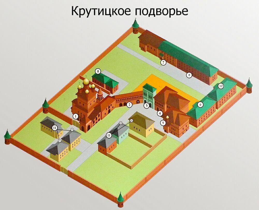 План Крутицкого подворья