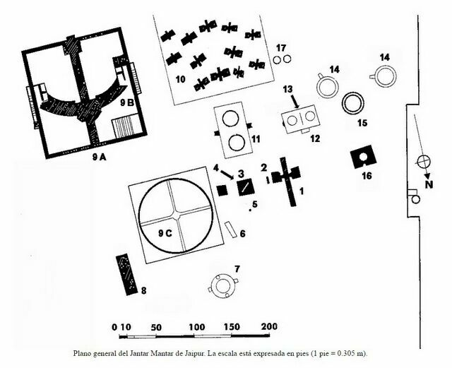 План обсерватории Джантал-Мантал