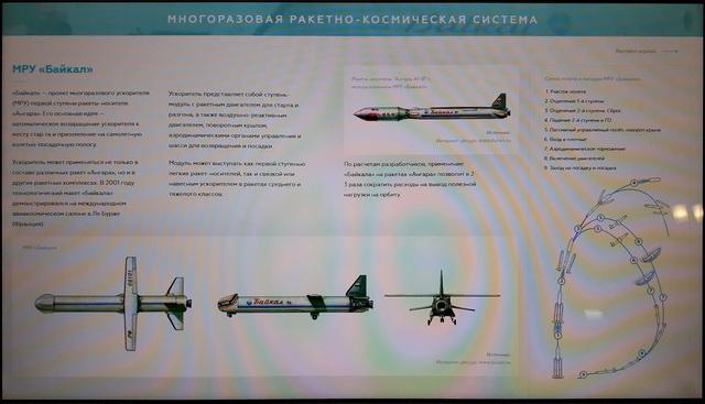 Многоразовая ракетно-космическая система на дисплее