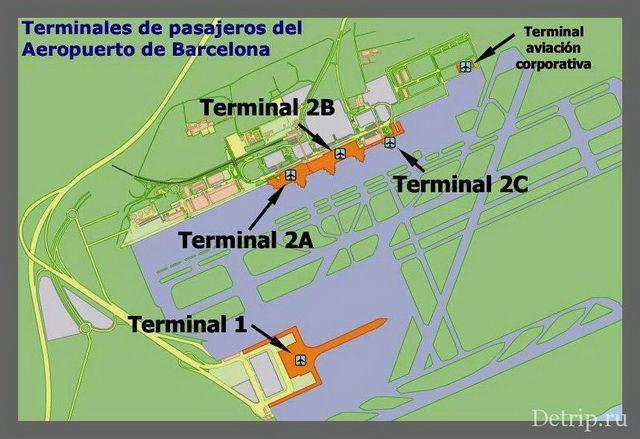 Схема аэропорт Эль Прат